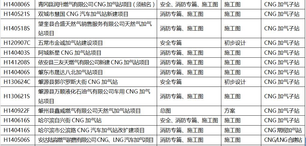 设计-燃气加气站CNG-9.png