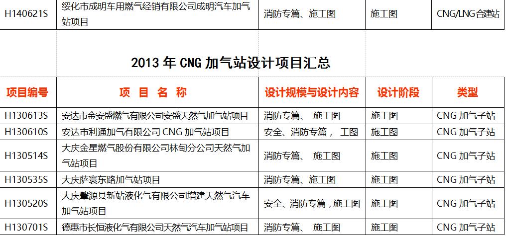 设计-燃气加气站CNG-10.png