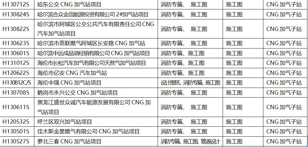 设计-燃气加气站CNG-11.png