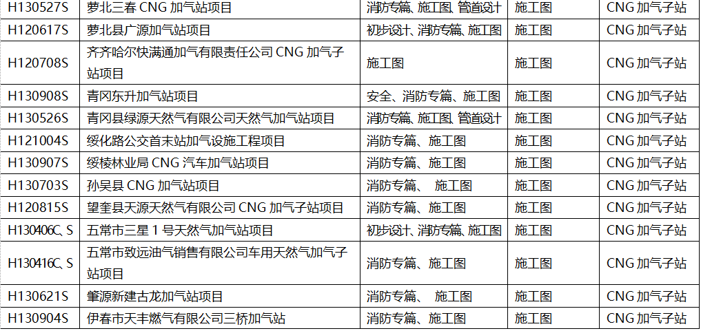 設計-燃氣加氣站CNG-12.png