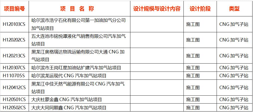 设计-燃气加气站CNG-14.png