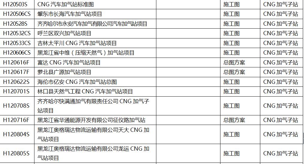 设计-燃气加气站CNG-15.png