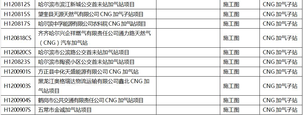 设计-燃气加气站CNG-16.png