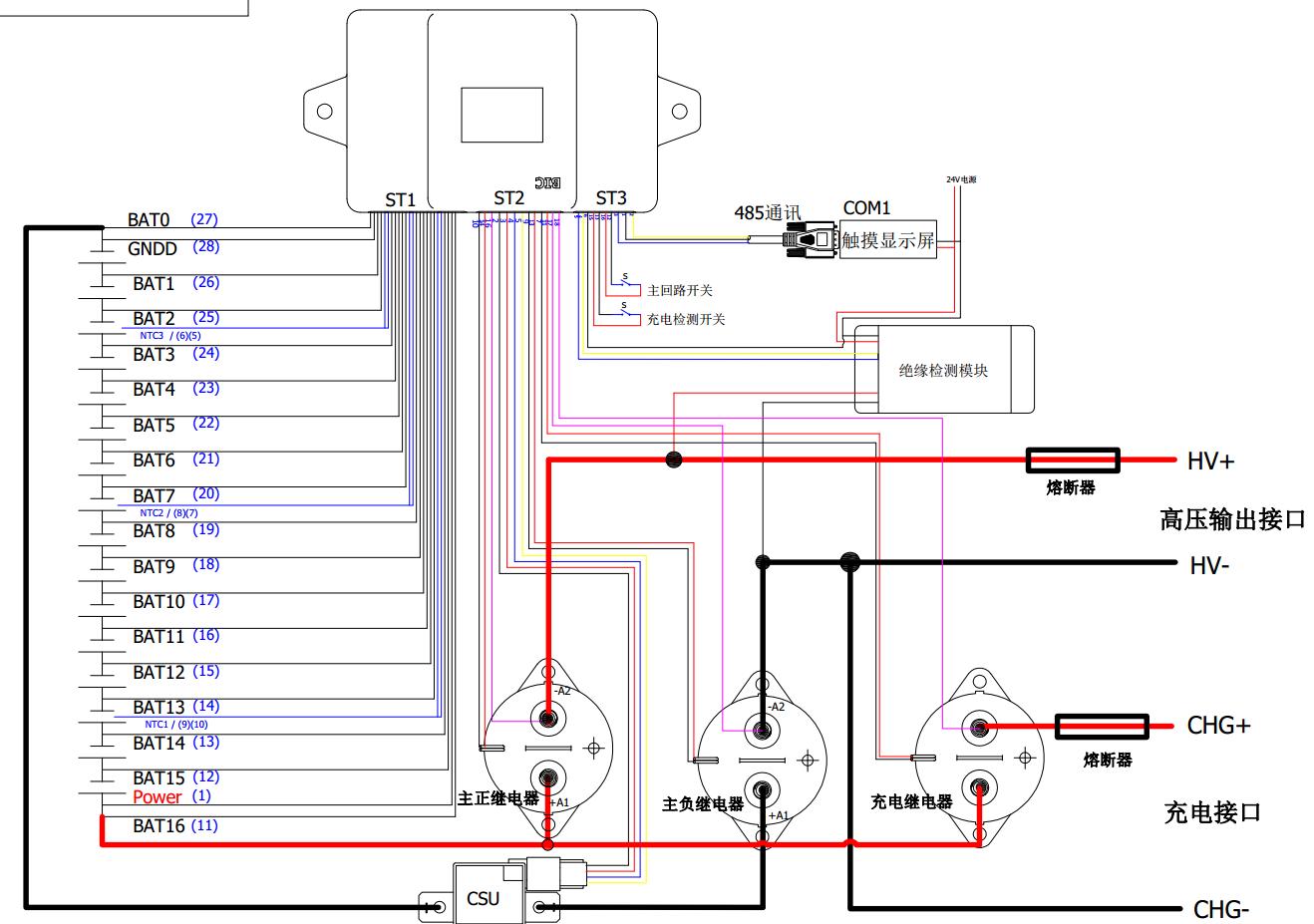 1.2 系统框图  1.3 功能 (1)CAN通信功能 BMU有1路CAN。 CAN: CAN用于BMU与CSU及整车进行通讯以及与CSU通信获取当前总电流。 (2)单体电芯电压采集 BMU通过电压采集模块对单体电芯电压进行采集。 (3)温度采集 BMU通过4路NTC温度采集模块对模组内电池的温度进行采集。 (4)电量显示 BMU通过计算后得出剩余电量,驱动LED进行显示。 (5)高低边驱动继电器/风机 BMU通过高低边驱动控制负载的上电与下电。 (6)预充模块 BMU控制负载上电时,先通过预充模块对主回