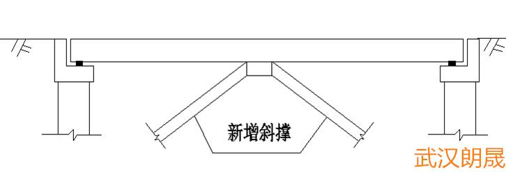 图2-5 跨中增加支撑变简支为连续 (3)改变结构体系法,如简支板变连续板,小跨径板桥可在跨中或跨中附近增设桥墩或斜撑,图2-5,但应注意在中支点负弯矩区,应结合桥面改造,增设足够的受拉钢筋。以上两种方法对解决跨中下挠效果较好; (4)锚喷混凝土加固法,在板底锚固钢筋网后,喷射混凝土覆盖。其实质是增加板底配筋,类似于图2-3,只不过板底增加的是普通钢筋网; (5)对桥面铰缝处的纵向裂缝,只有通过桥面改造来解决,如增加桥面横向钢筋布置,加厚铺装层等; (6)对板桥支座脱空现象,可采用更换,加钢垫板,楔紧等