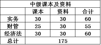 中级课本价钱.png