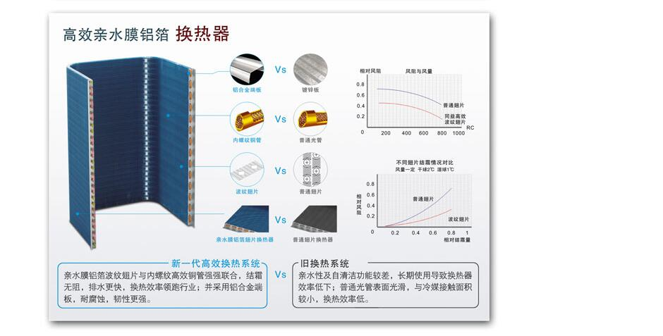 同益循环式空气能热水机|同益空气能-武汉正中源电器有限公司