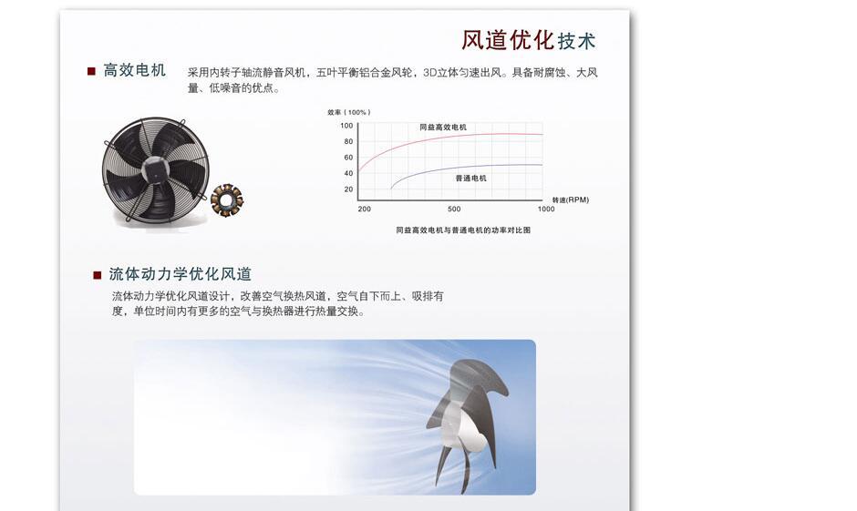 同益循環式空氣能熱水機|同益空氣能-武漢正中源電器有限公司