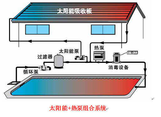 ope app专用型空气源热泵2.jpg
