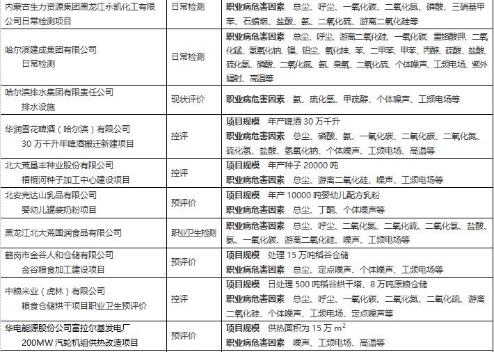谱华-职业危害-2.png