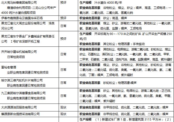 谱华-职业危害-15.png