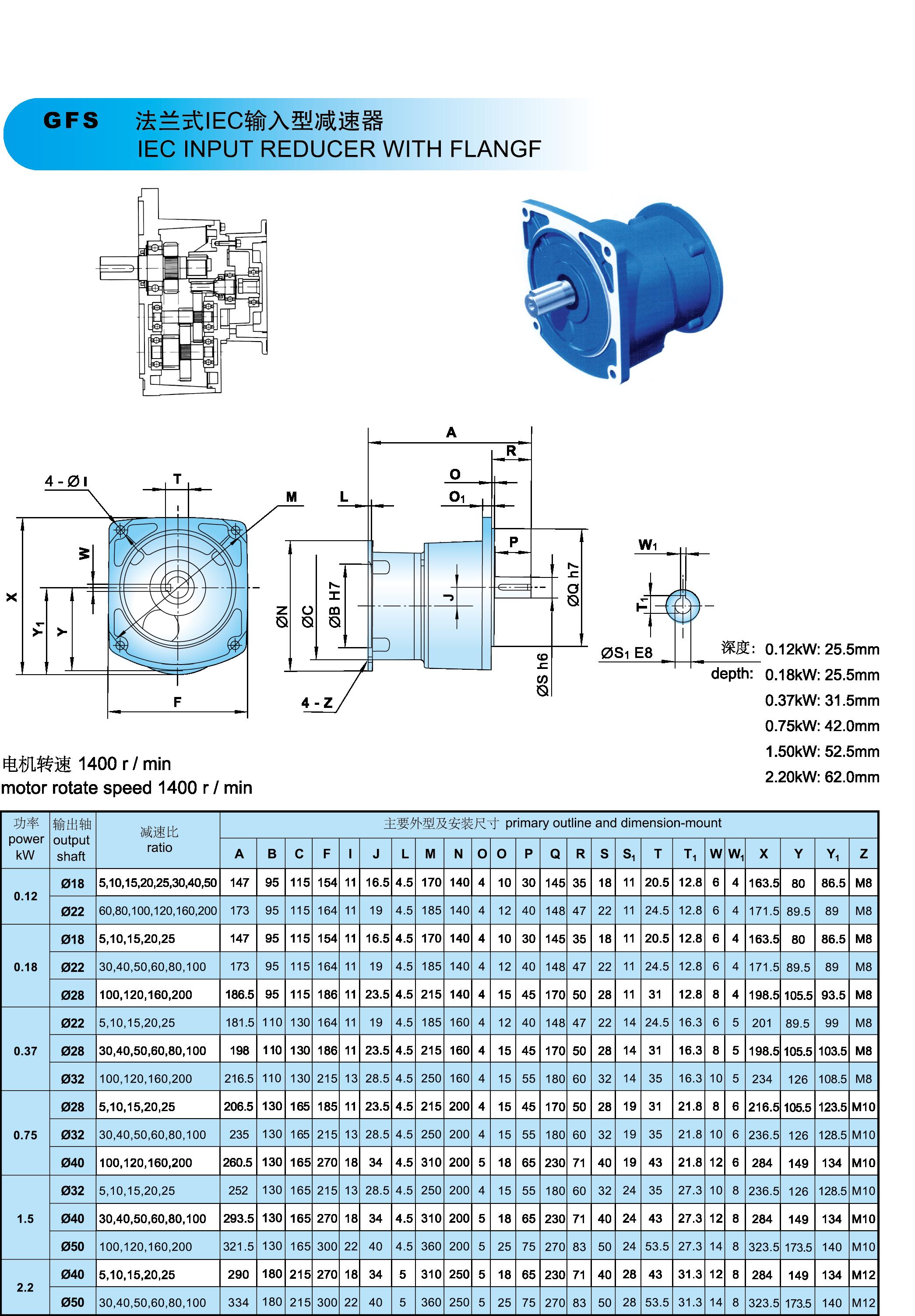 GFS 法兰式IEC输入型减速器参数.png
