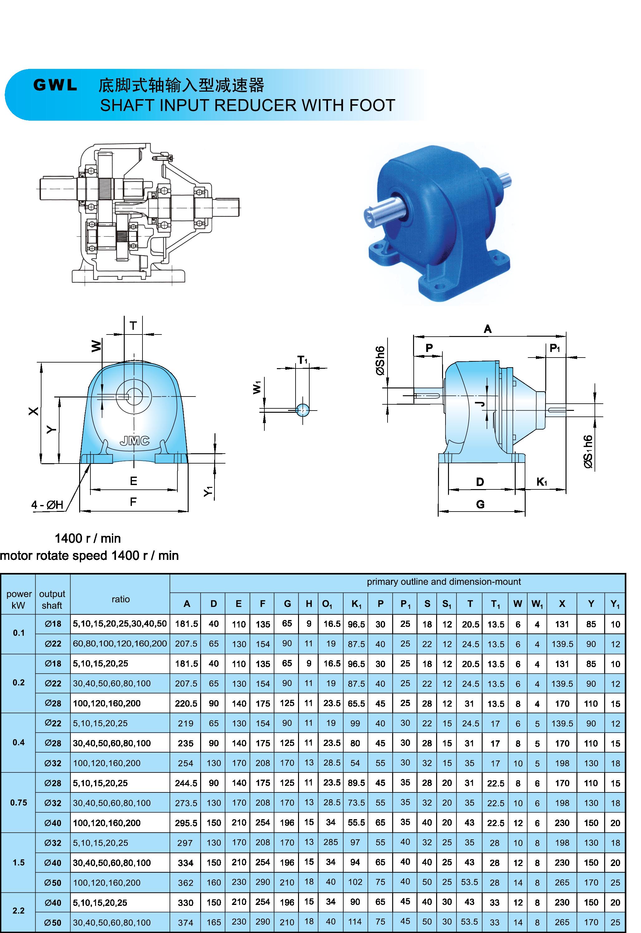 GWL底角式轴输入型减速器参数.png