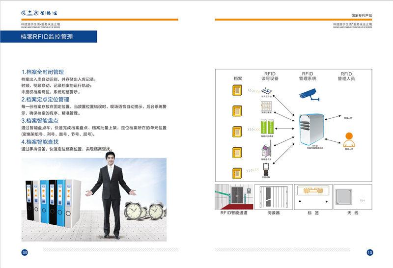 20160701智能档案管理系统-006.jpg