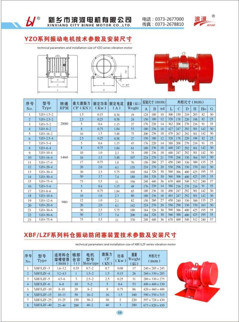 JZO/YZO系列振动电机技术参数