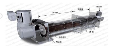 疊螺式污泥脫水機原理圖