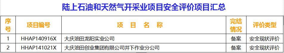 和華陸上石油-QQ圖片20170506002852.png