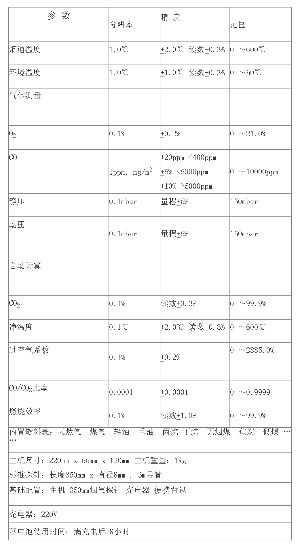 火狐截图_2017-05-10T02-39-25.285Z.png