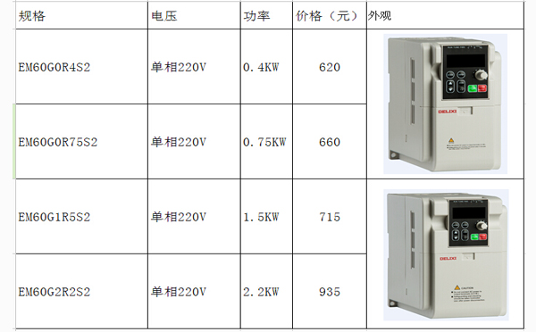 变频电源价格