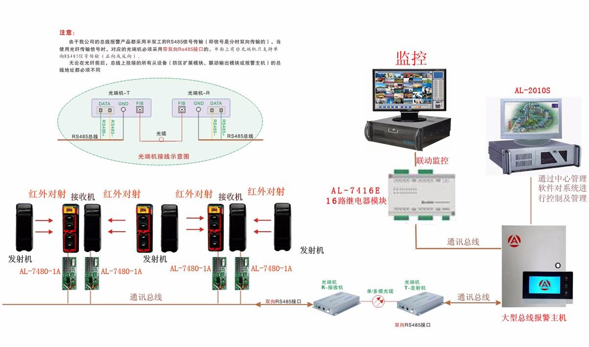 总线报警系统案例|工程案例-广州艾礼富电子科技有限公司