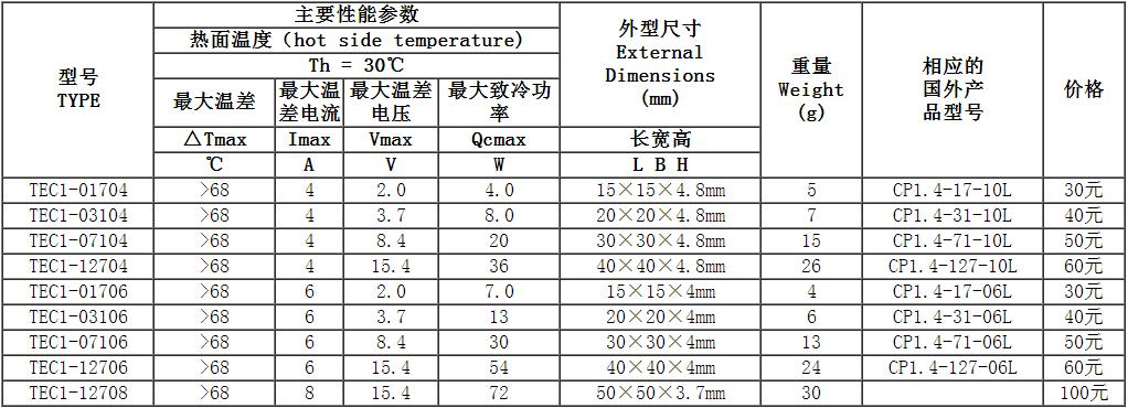 半導體溫差電致冷組件.png