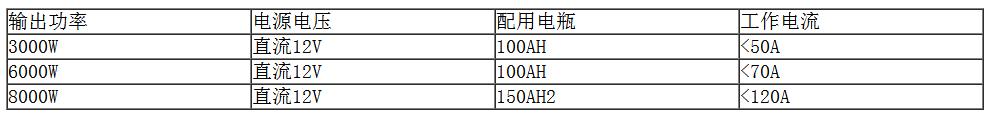 6000新型变频逆变电子捕鱼机(鱼船专用).png