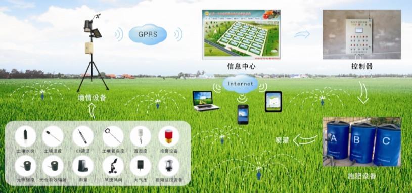 农业物联网 (2).jpg