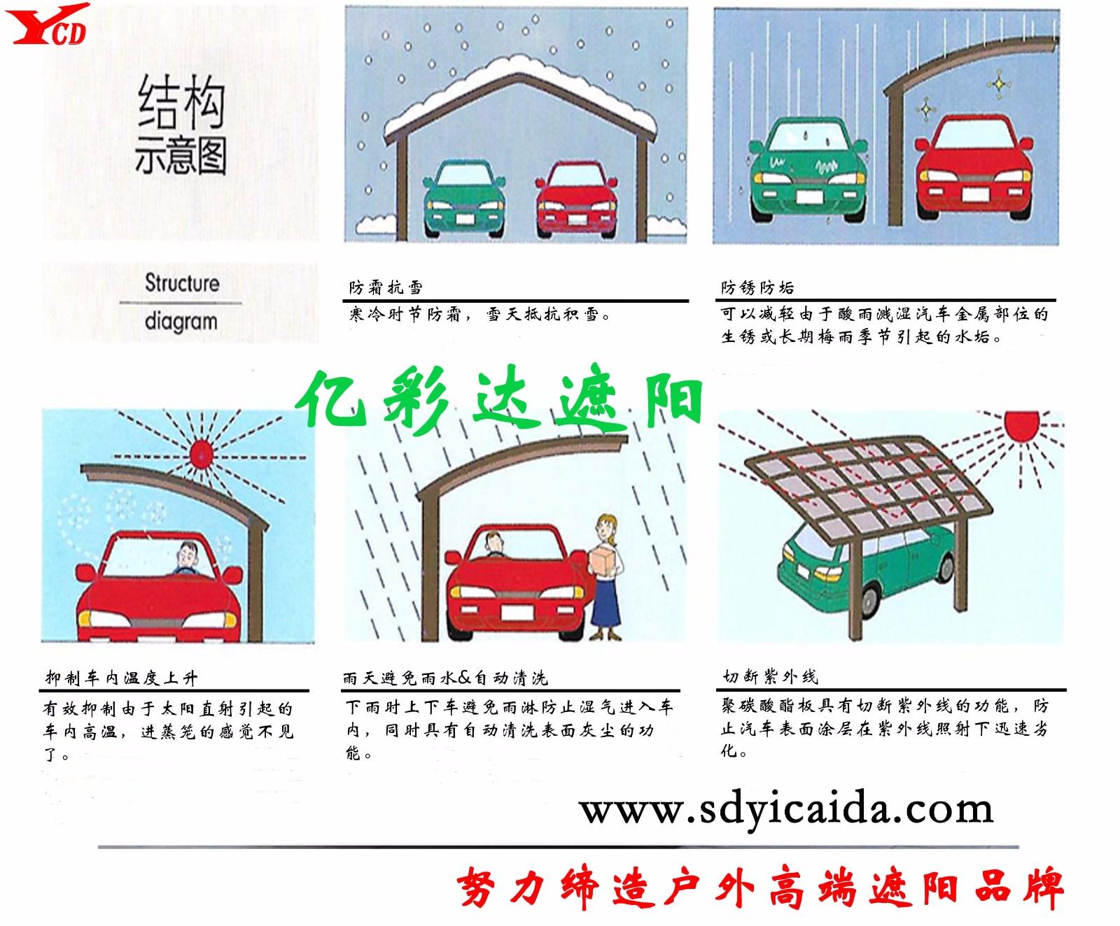 耐力板车棚 车棚-山东亿彩达遮阳节能科技有限公司