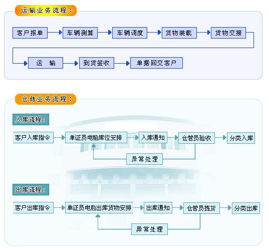 服務流程.jpg