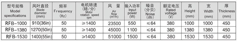 主要技术参数改rf.jpg