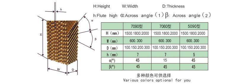 湿帘规格及尺寸说明.jpg