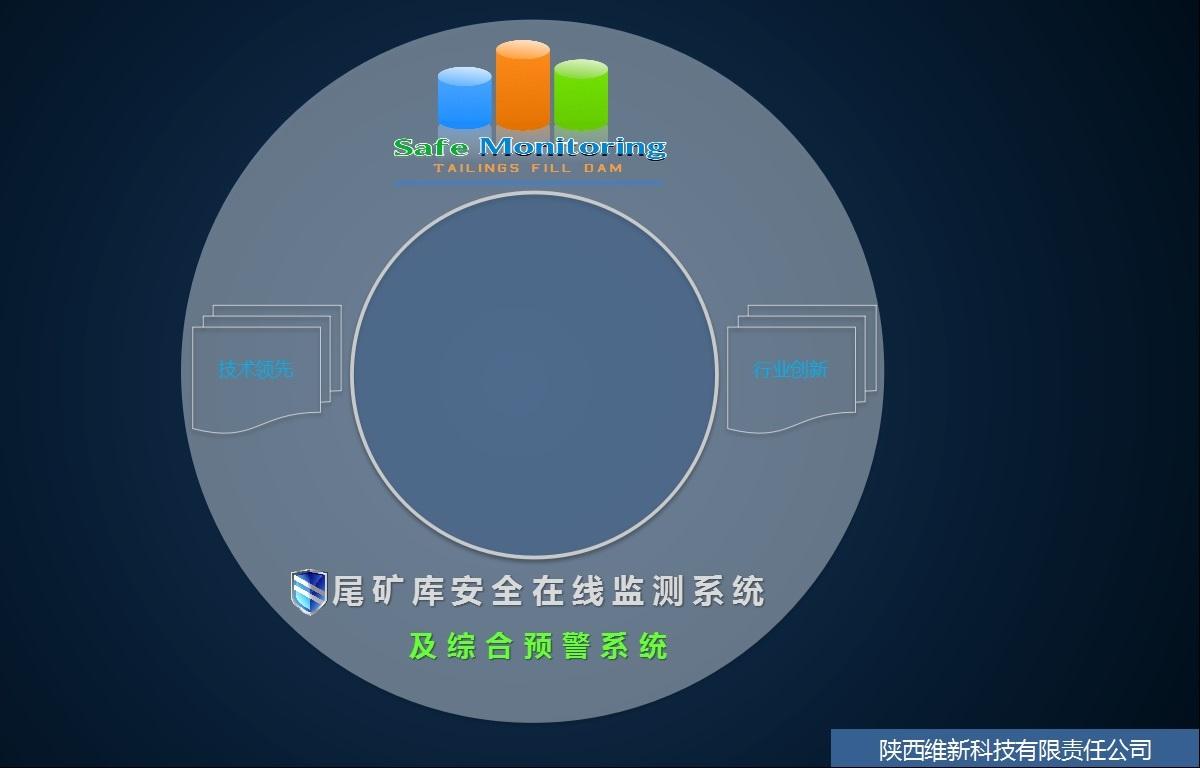 在線監測系統光盤.jpg
