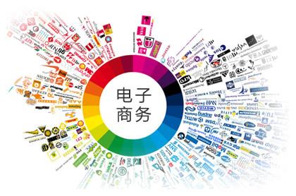 電子商務型網站