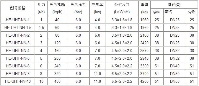 %E5%A5%97%E7%AE%A1%E5%BC%8F%E6%9D%80%E8%8F%8C%E6%9C%BA(1).jpg