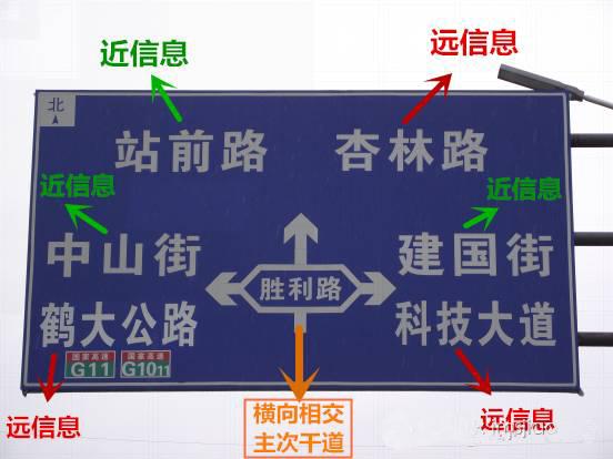 道路标志牌制作施工厂家几分钟让你看懂交通指示牌