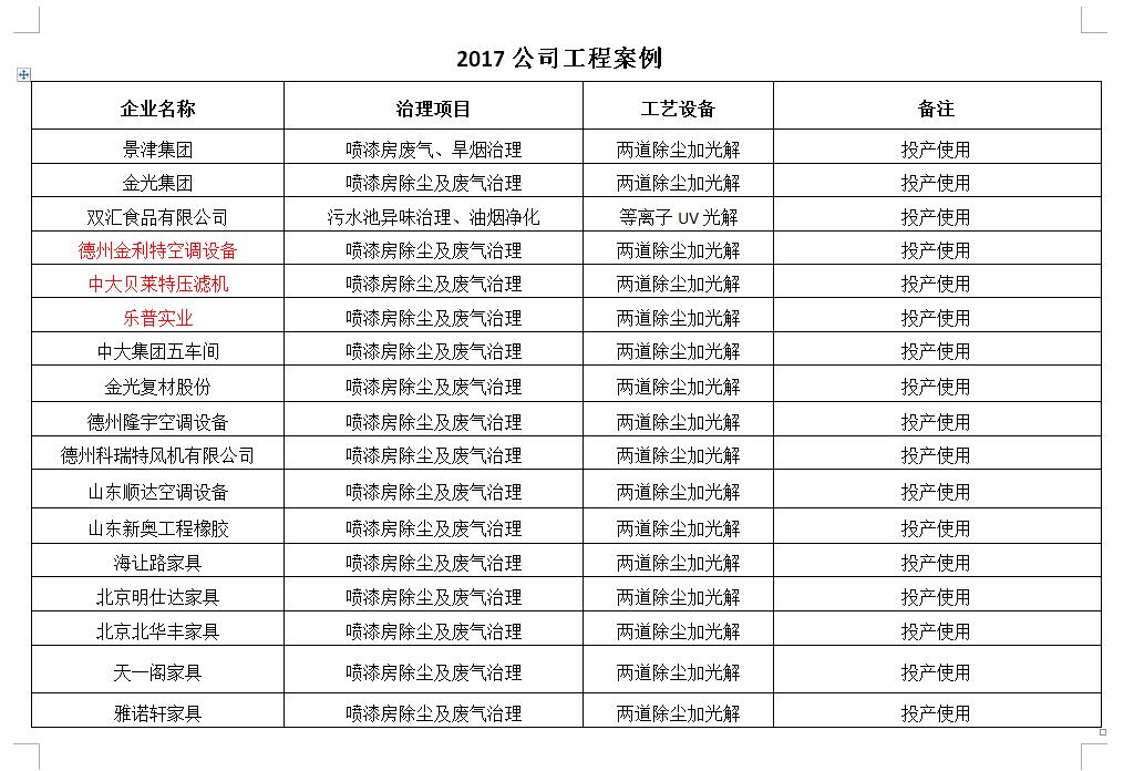 QQ截图20170623141530.png