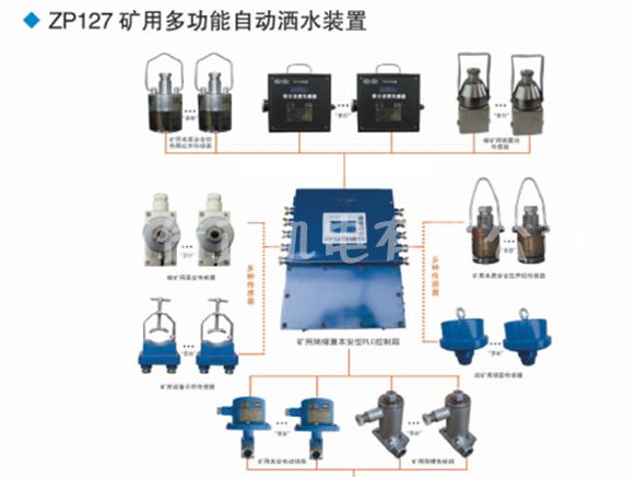 ZP127多功能洒水装置