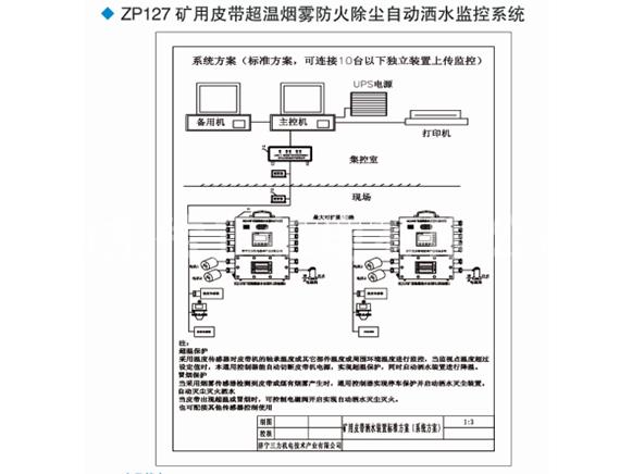 ZP127烟雾防火除尘监控系统
