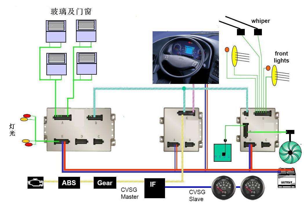 车身控制模块2.png