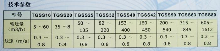 TGSS系列埋刮板輸送機.jpg