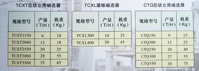 TCXT芯狀立筒磁選器.jpg