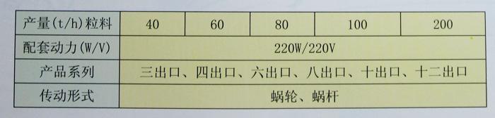 Z-TFPX系列电控旋转分配器.jpg