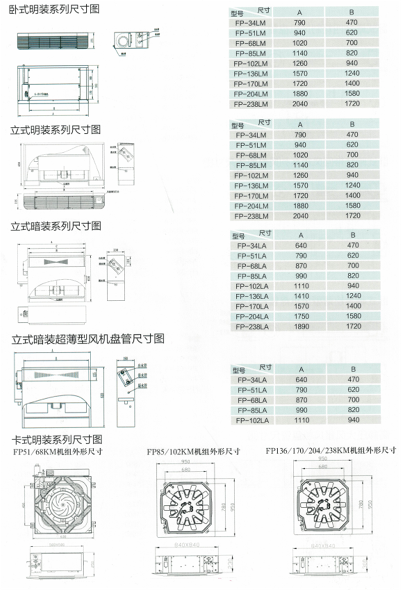 FP-WA卧式暗装风机盘管