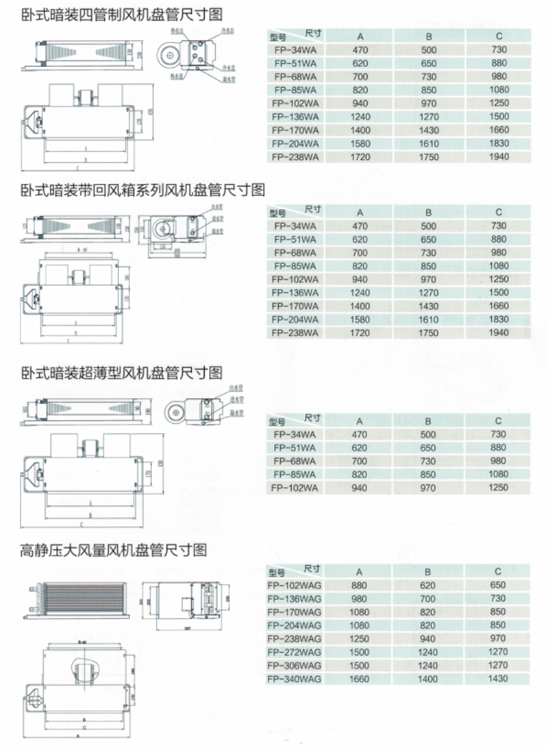 FP-KM卡式四面风机盘管