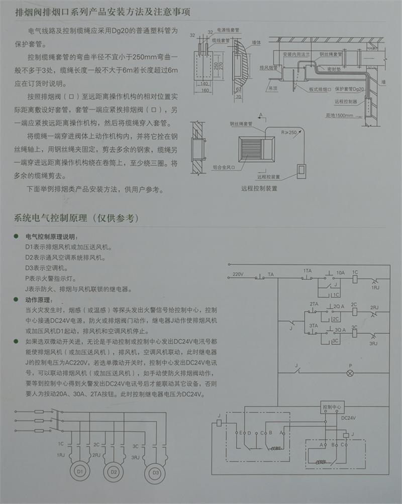 PYK-3多叶排烟口