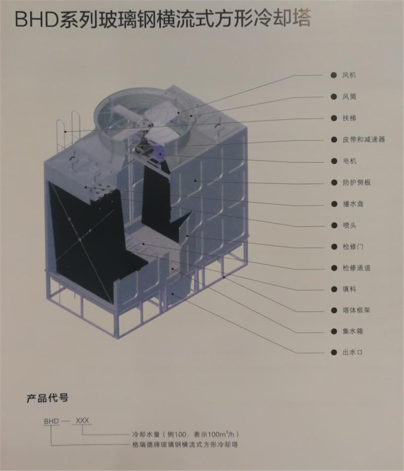 方形横流玻璃钢冷却塔