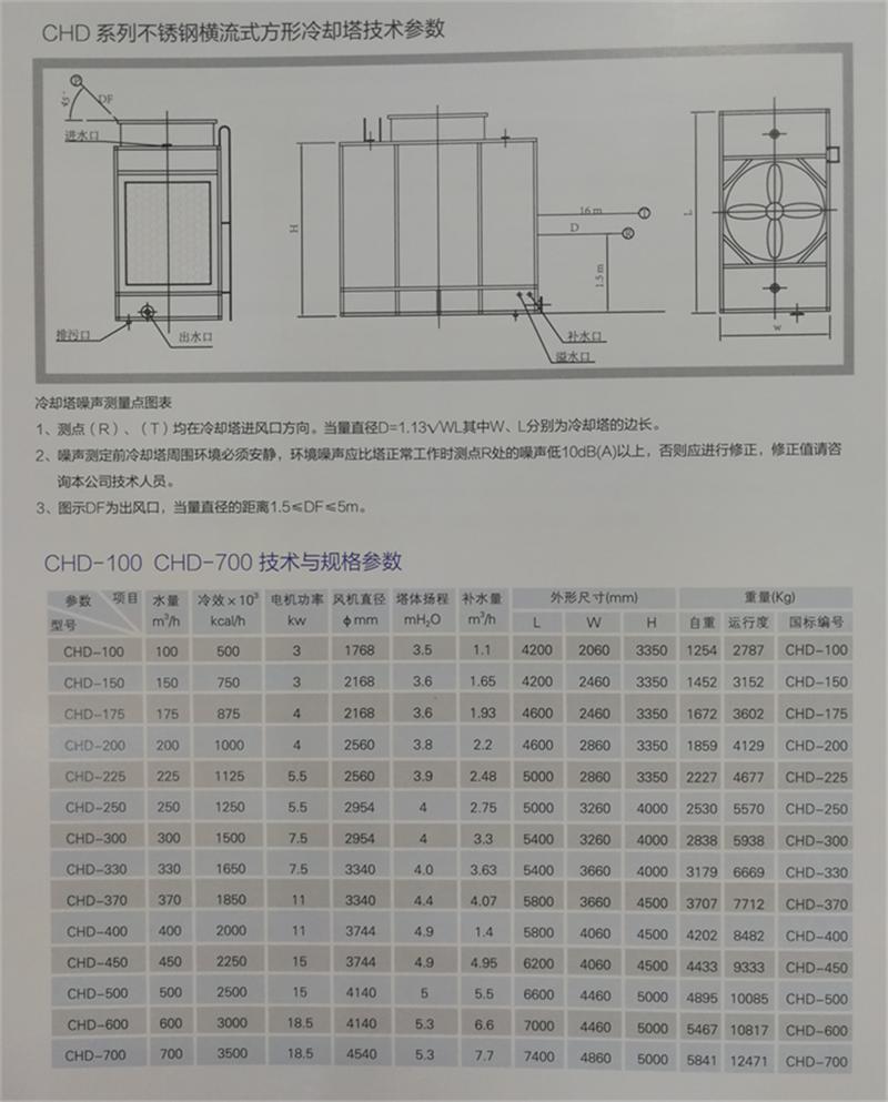 节能型横流玻璃钢冷却塔