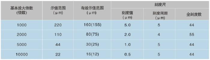 惠州气动测量仪器