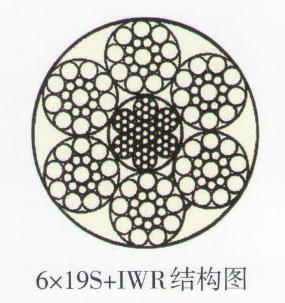 6x19S钢芯石油绳