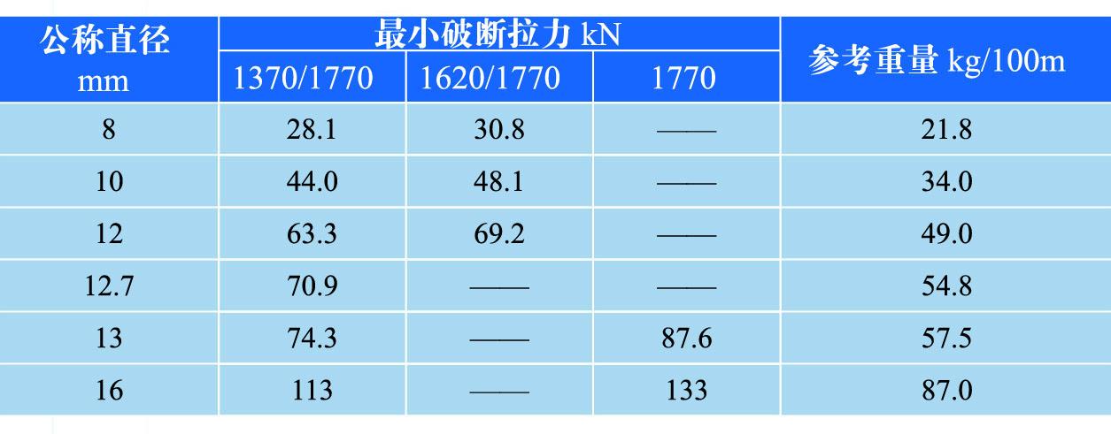8x19S+NFC参数.jpg